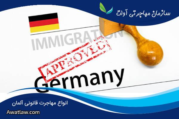 راه های قانونی برای مهاجرت به آلمان