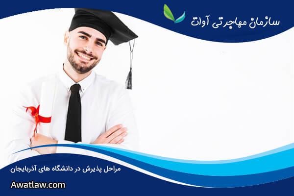 بررسی شرایط تحصیل درجمهوری آذربایجان